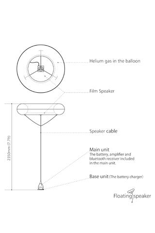 06_speaker3